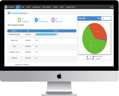 e-connect-crm-for-hotels