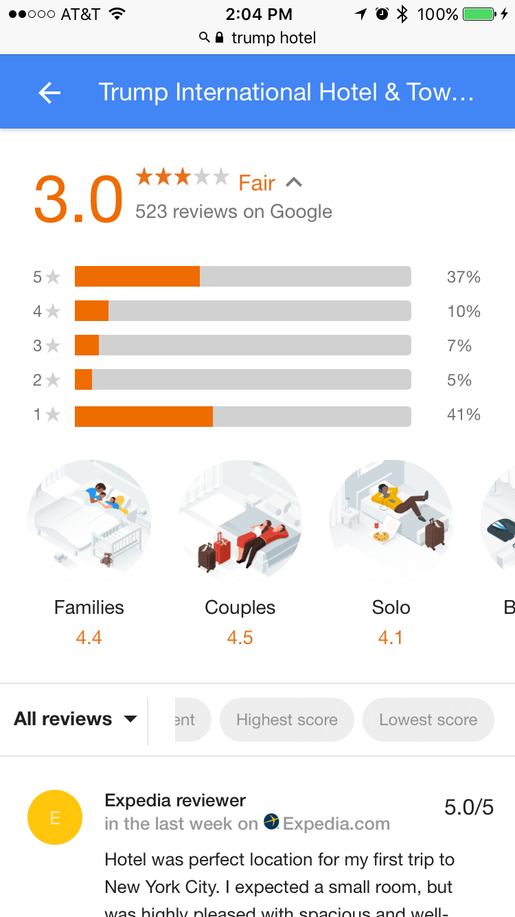 Google hotel service reviews and ratings