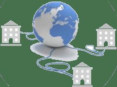 Sales & Marketing Software